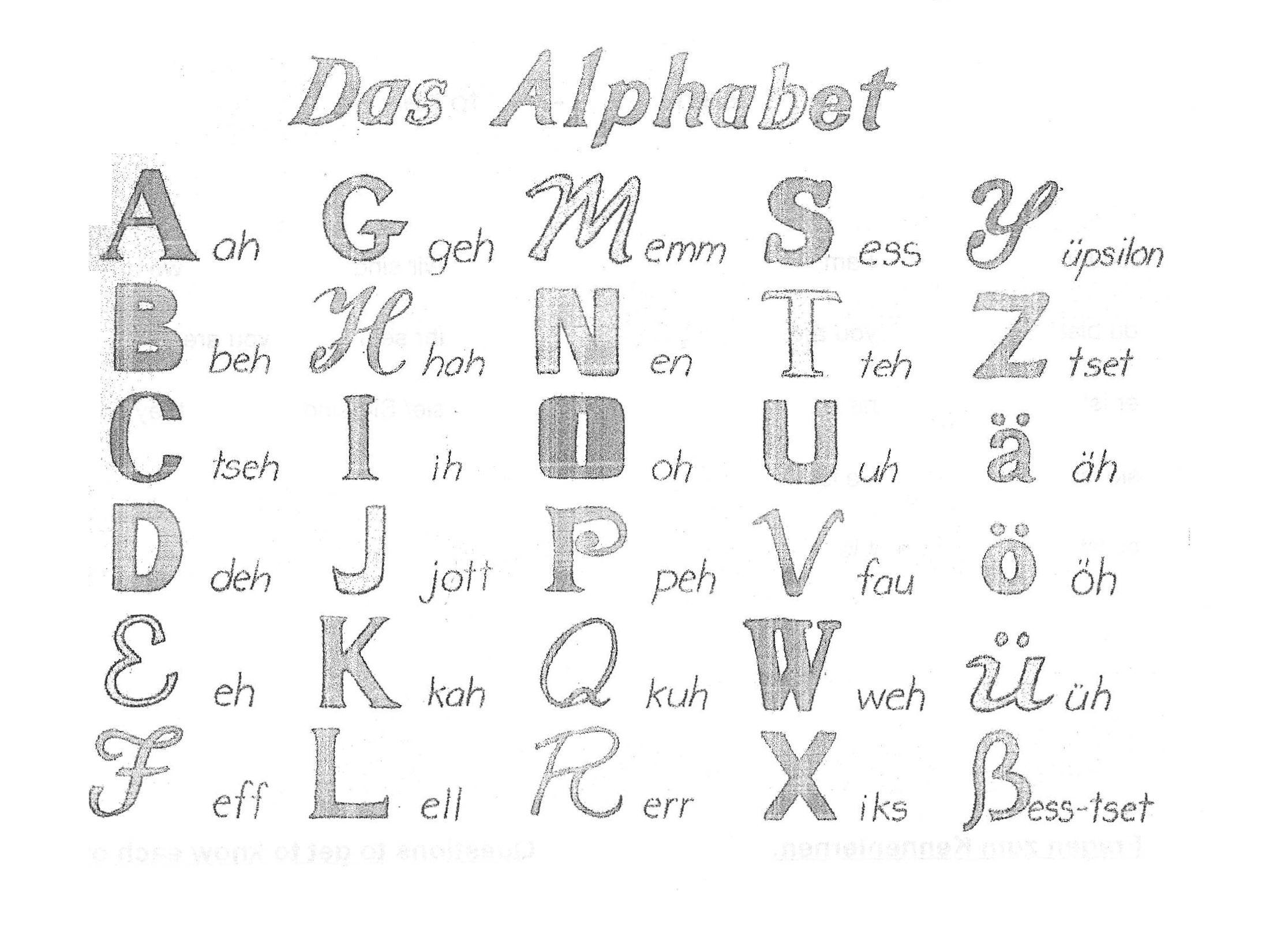 Diaeresis diacritic  Wikipedia