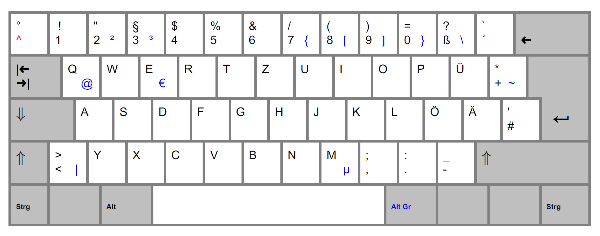 Keyboard GERMAN